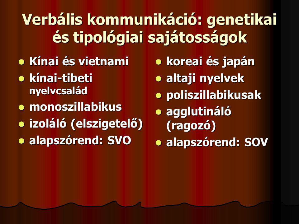 Verbális kommunikáció: genetikai és tipológiai sajátosságok