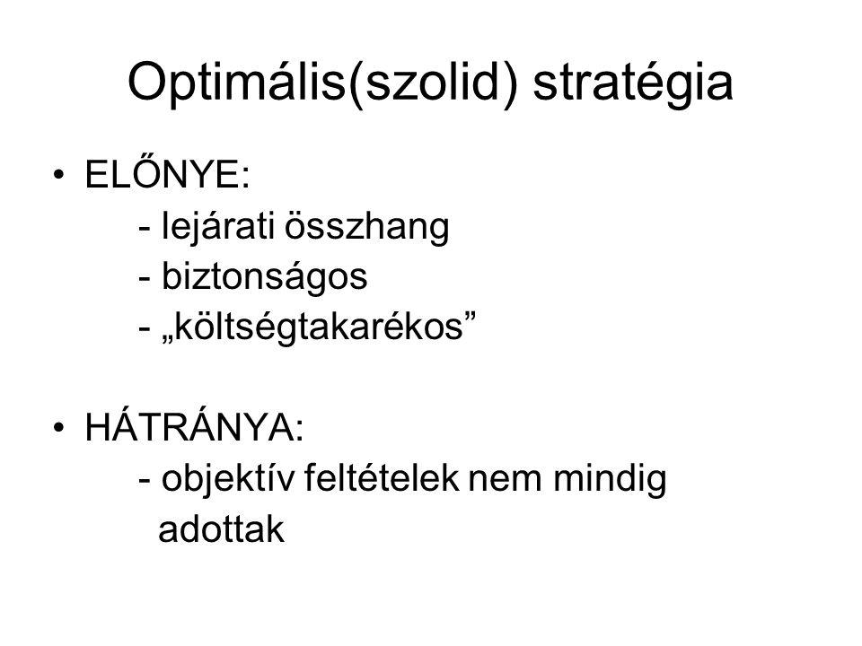 Optimális(szolid) stratégia