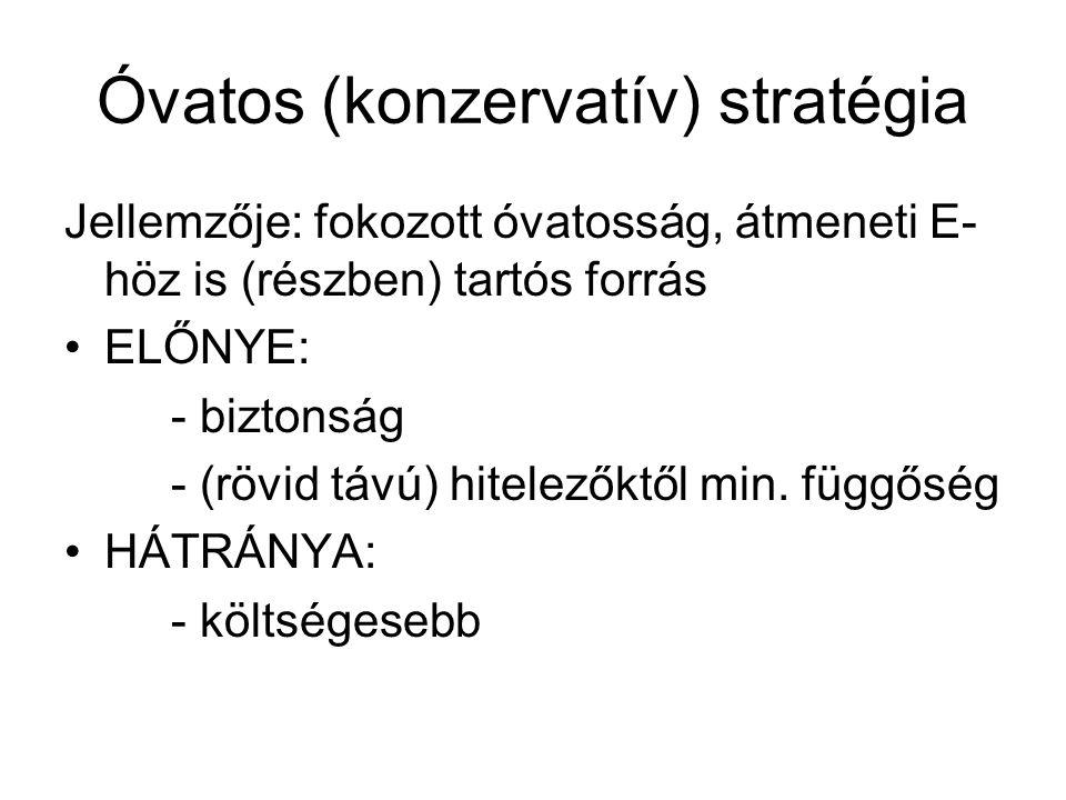 Óvatos (konzervatív) stratégia