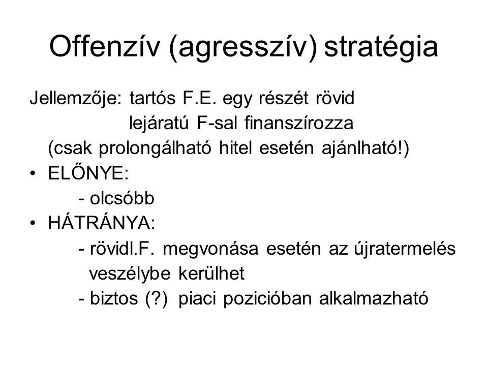 Offenzív (agresszív) stratégia