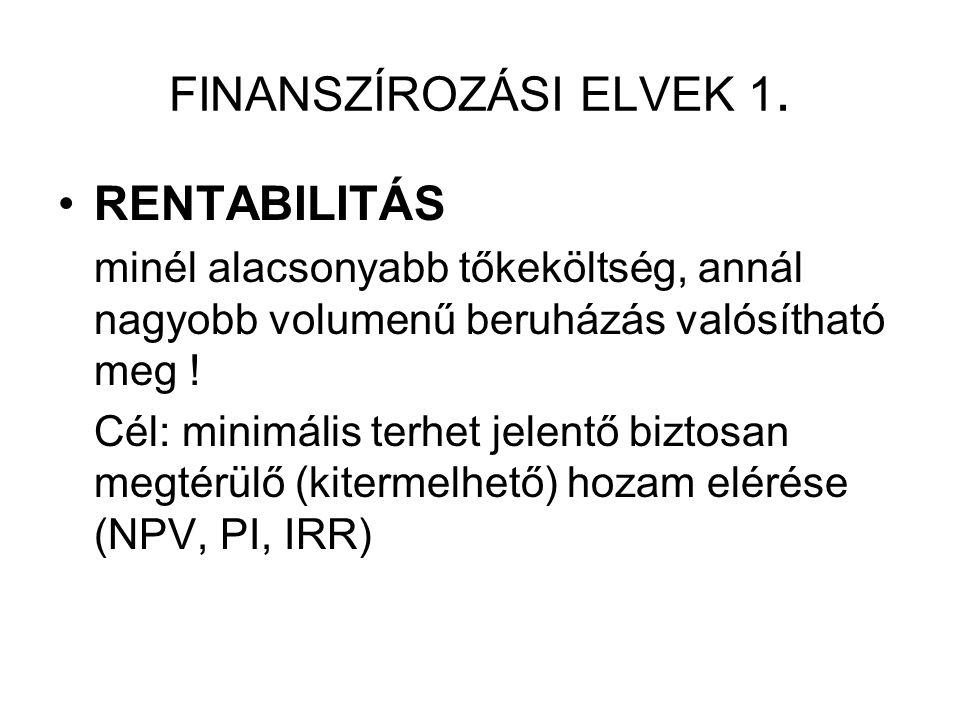 FINANSZÍROZÁSI ELVEK 1. RENTABILITÁS