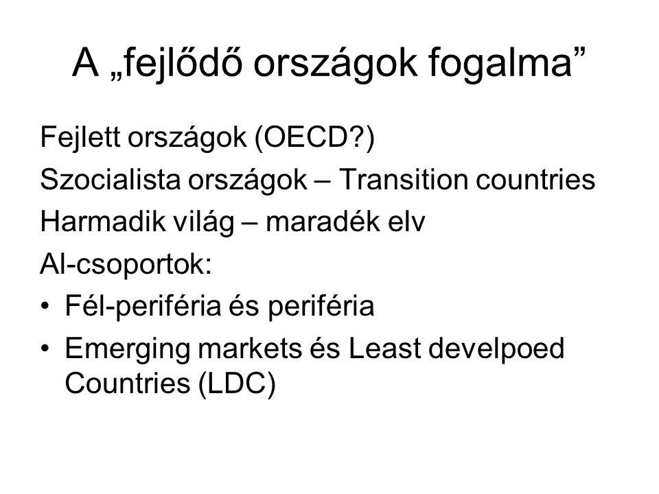 """A """"fejlődő országok fogalma"""