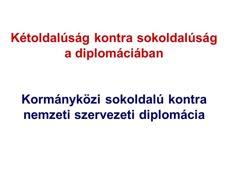 Kétoldalúság kontra sokoldalúság a diplomáciában