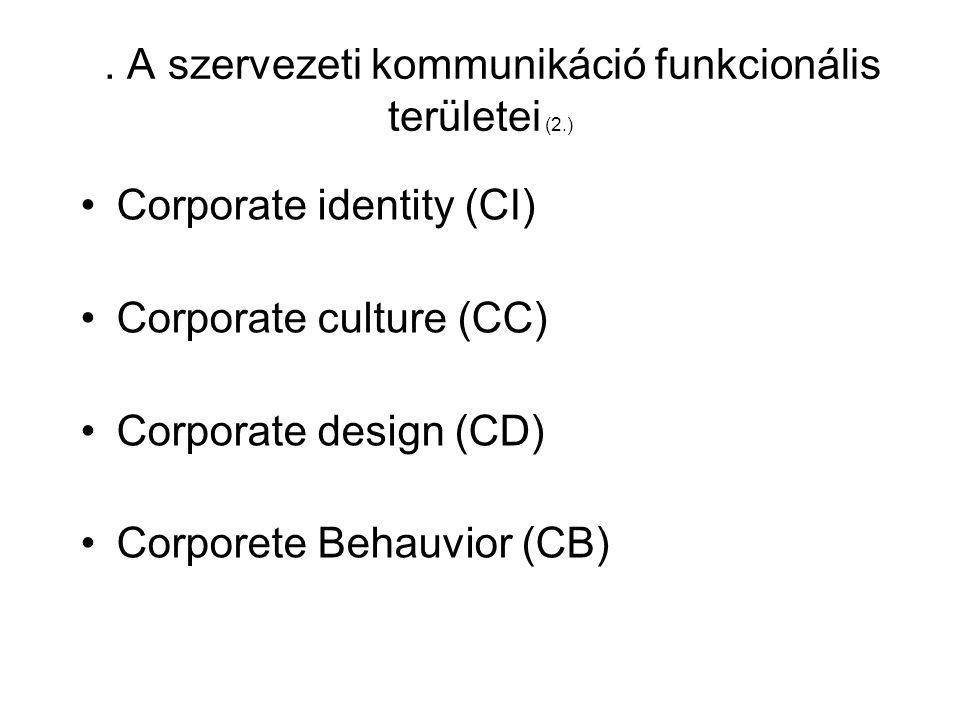 3. A szervezeti kommunikáció funkcionális területei (2.)