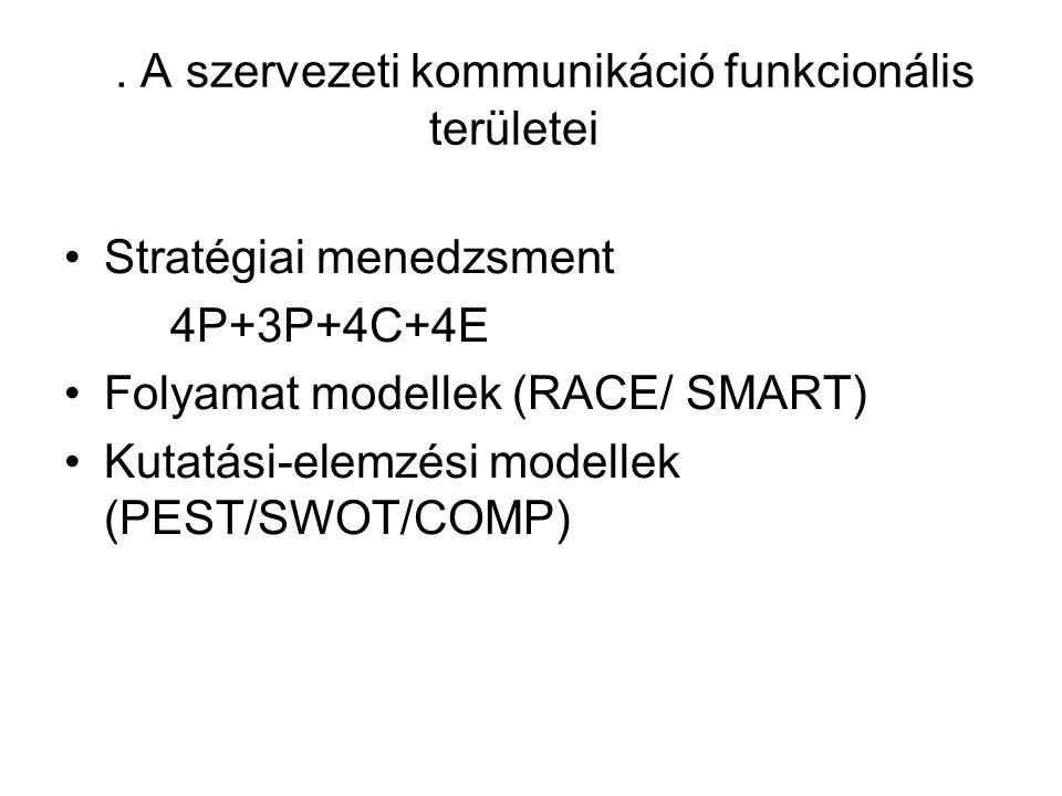 3. A szervezeti kommunikáció funkcionális területei (3.)