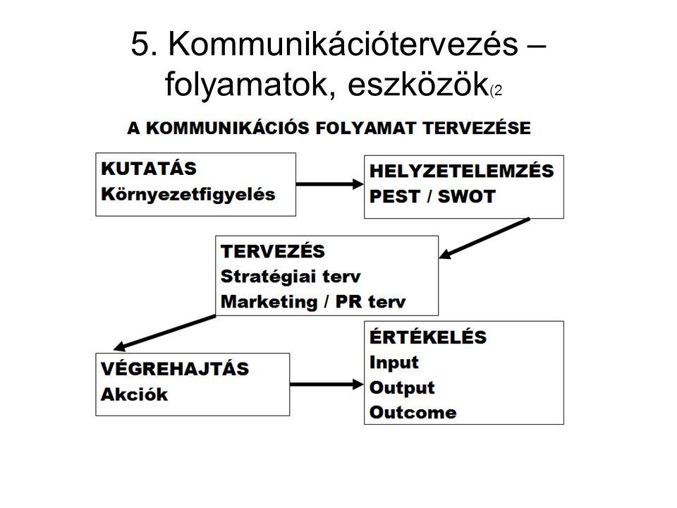 5. Kommunikációtervezés – folyamatok, eszközök(2.)