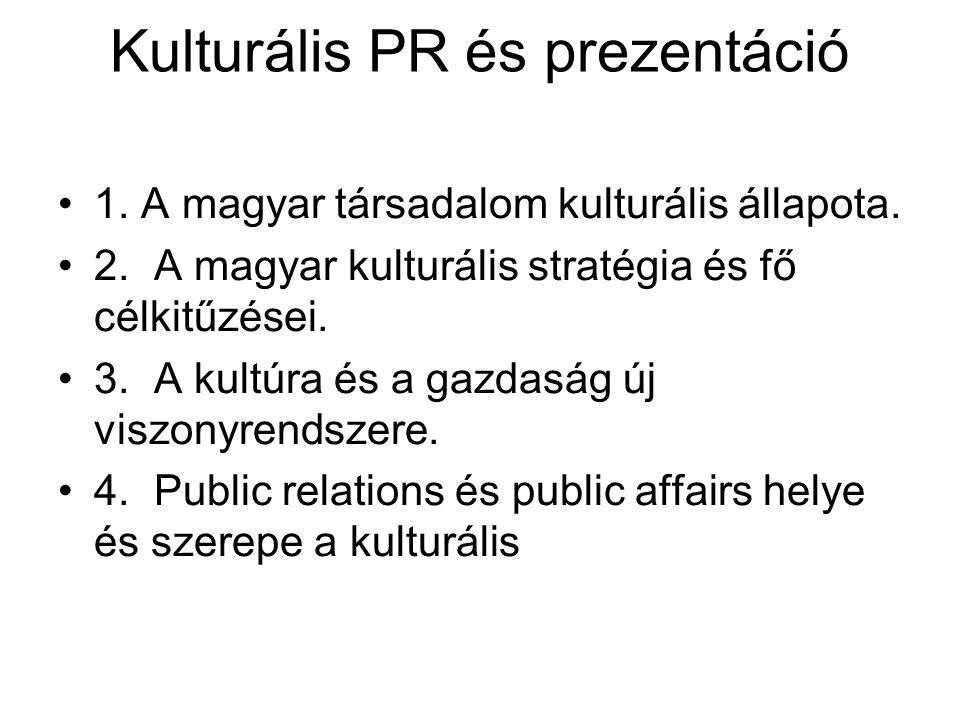 Kulturális PR és prezentáció