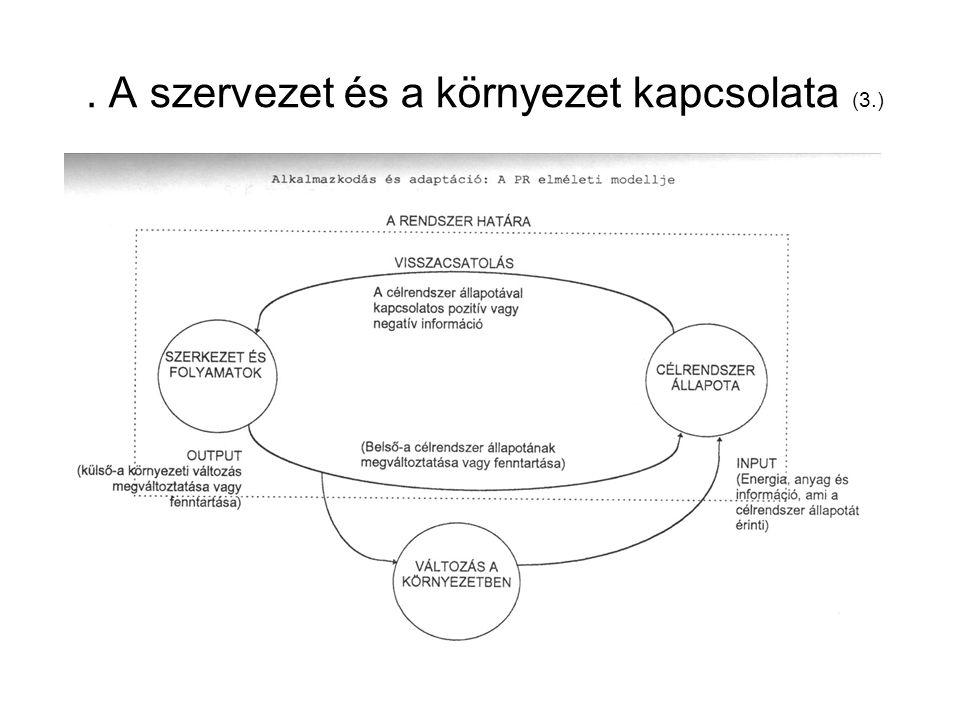 2. A szervezet és a környezet kapcsolata (3.)