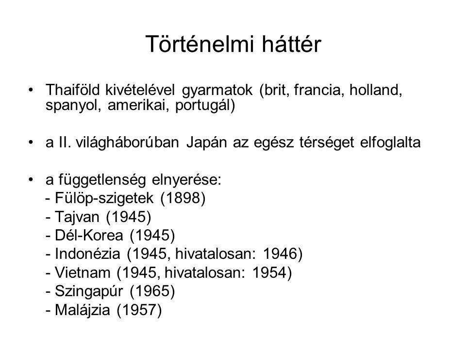 Történelmi háttér Thaiföld kivételével gyarmatok (brit, francia, holland, spanyol, amerikai, portugál)