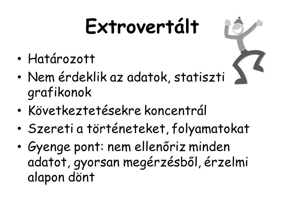Extrovertált Határozott