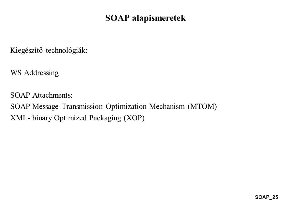 SOAP alapismeretek Kiegészítő technológiák: WS Addressing