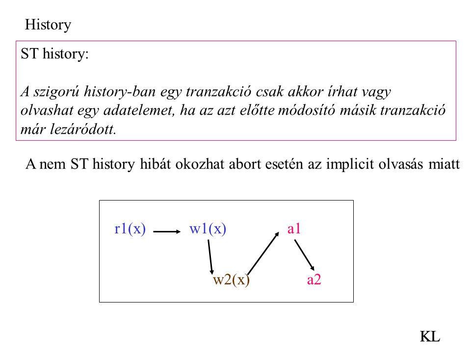 History ST history: A szigorú history-ban egy tranzakció csak akkor írhat vagy. olvashat egy adatelemet, ha az azt előtte módosító másik tranzakció.