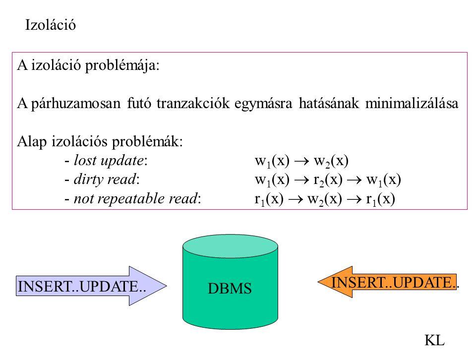 Izoláció A izoláció problémája: A párhuzamosan futó tranzakciók egymásra hatásának minimalizálása.
