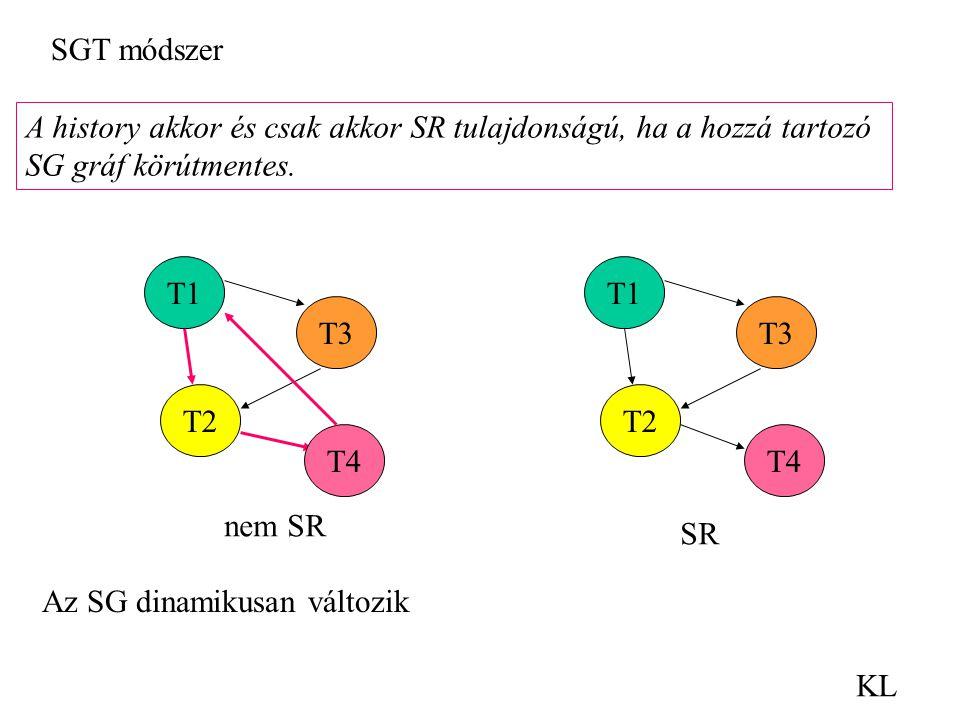 SGT módszer A history akkor és csak akkor SR tulajdonságú, ha a hozzá tartozó. SG gráf körútmentes.