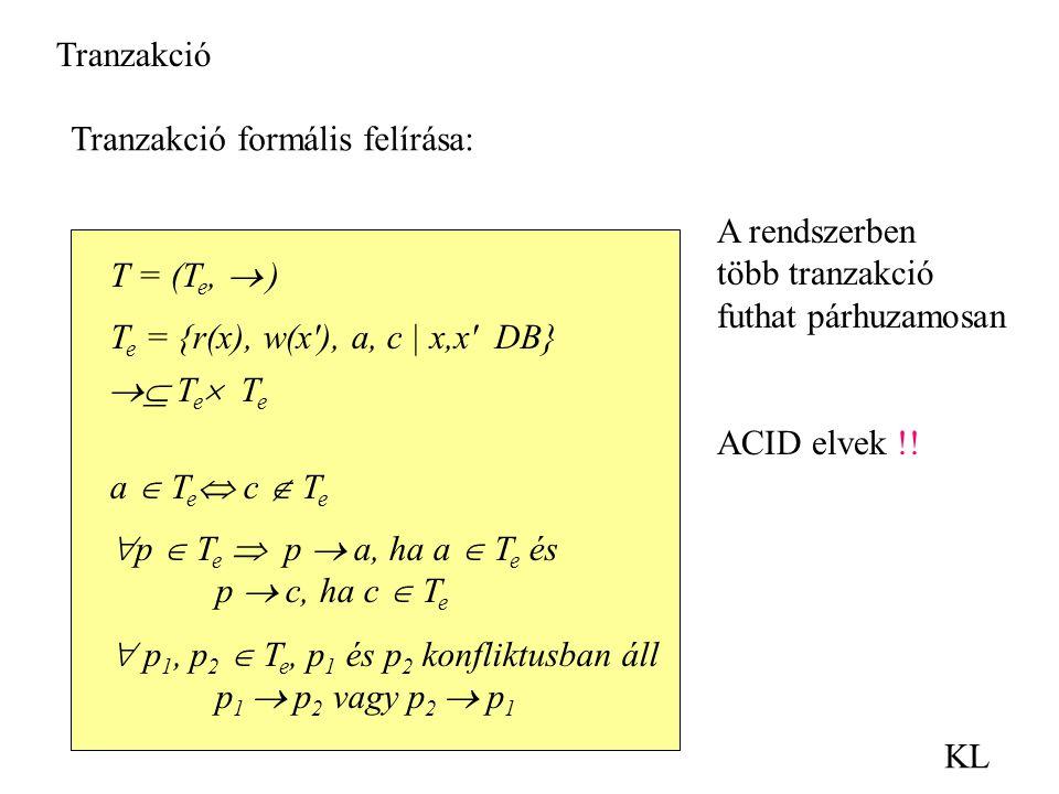 Tranzakció Tranzakció formális felírása: A rendszerben. több tranzakció. futhat párhuzamosan. ACID elvek !!