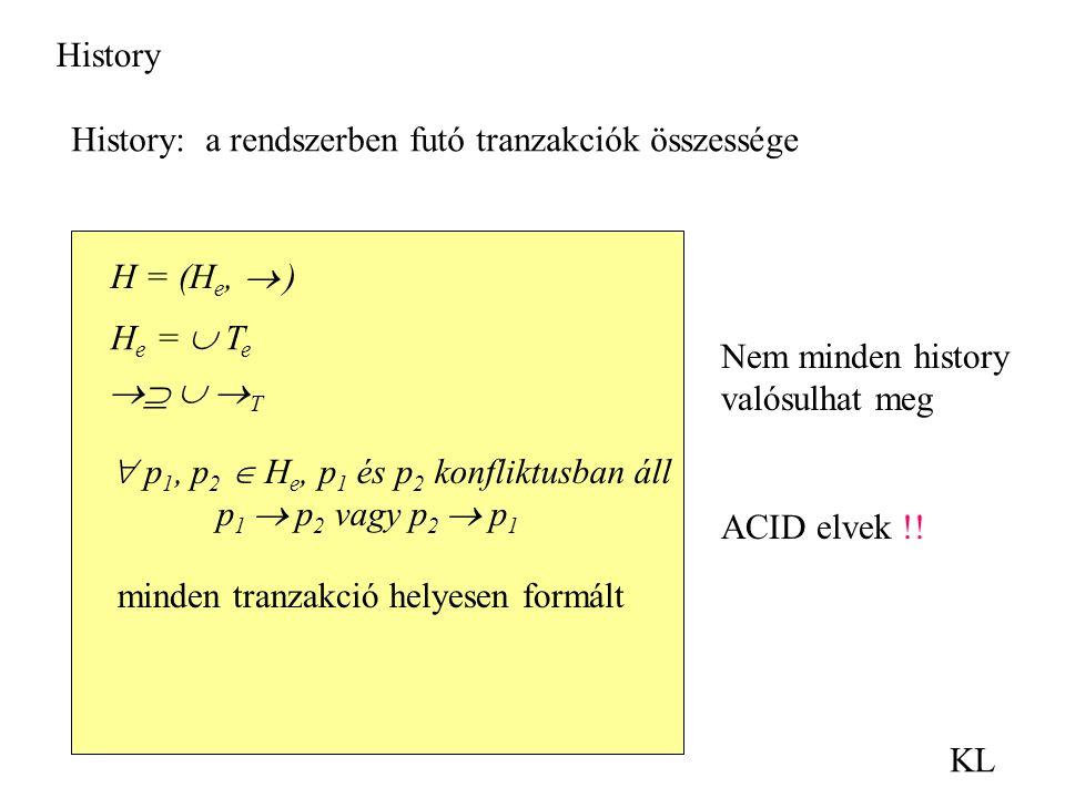 History History: a rendszerben futó tranzakciók összessége. H = (He,  ) He =  Te. Nem minden history.