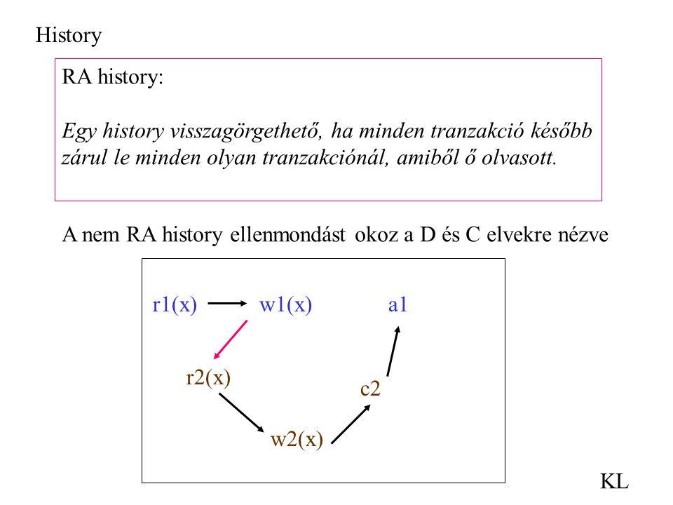 History RA history: Egy history visszagörgethető, ha minden tranzakció később. zárul le minden olyan tranzakciónál, amiből ő olvasott.