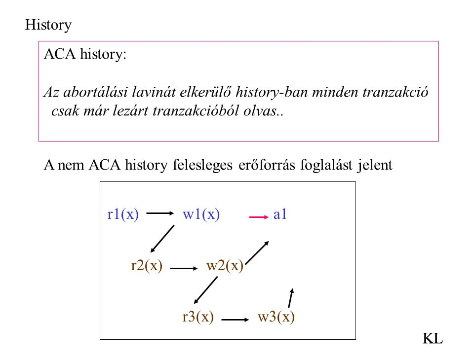 History ACA history: Az abortálási lavinát elkerülő history-ban minden tranzakció. csak már lezárt tranzakcióból olvas..
