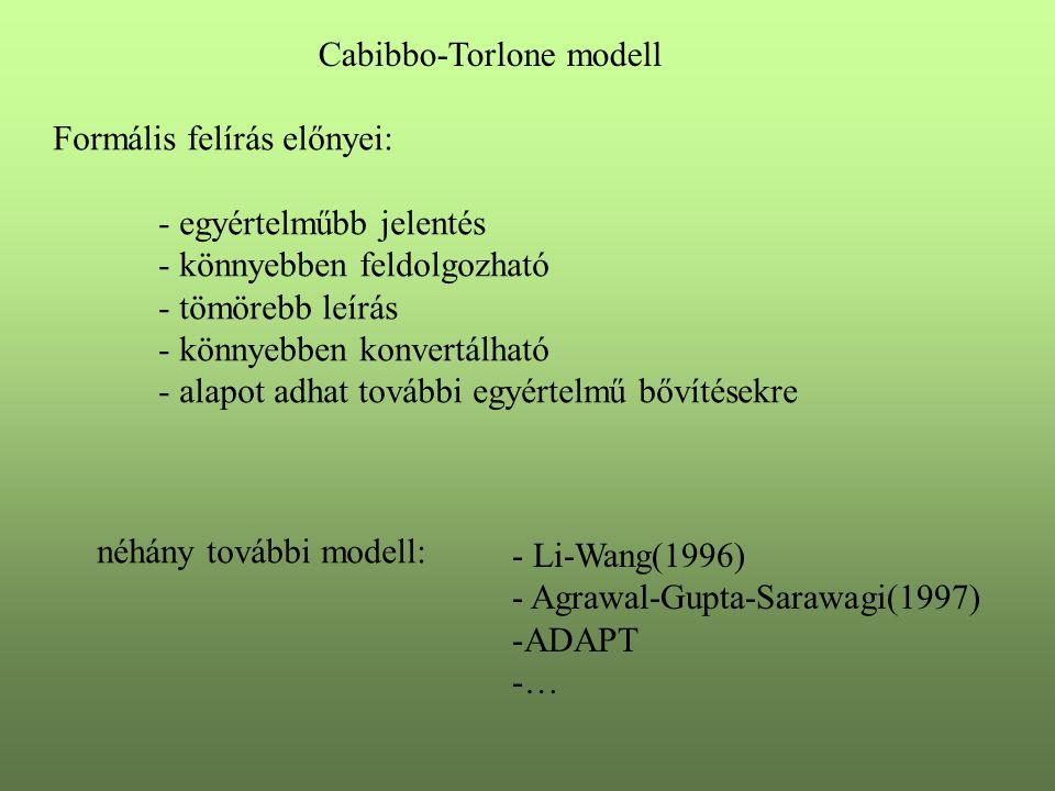 Cabibbo-Torlone modell