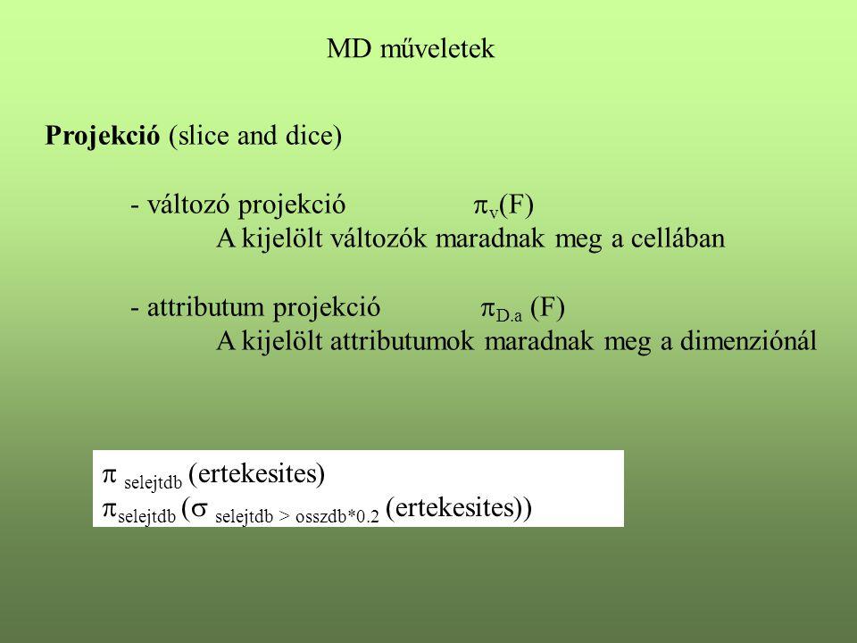 MD műveletek Projekció (slice and dice) - változó projekció v(F) A kijelölt változók maradnak meg a cellában.