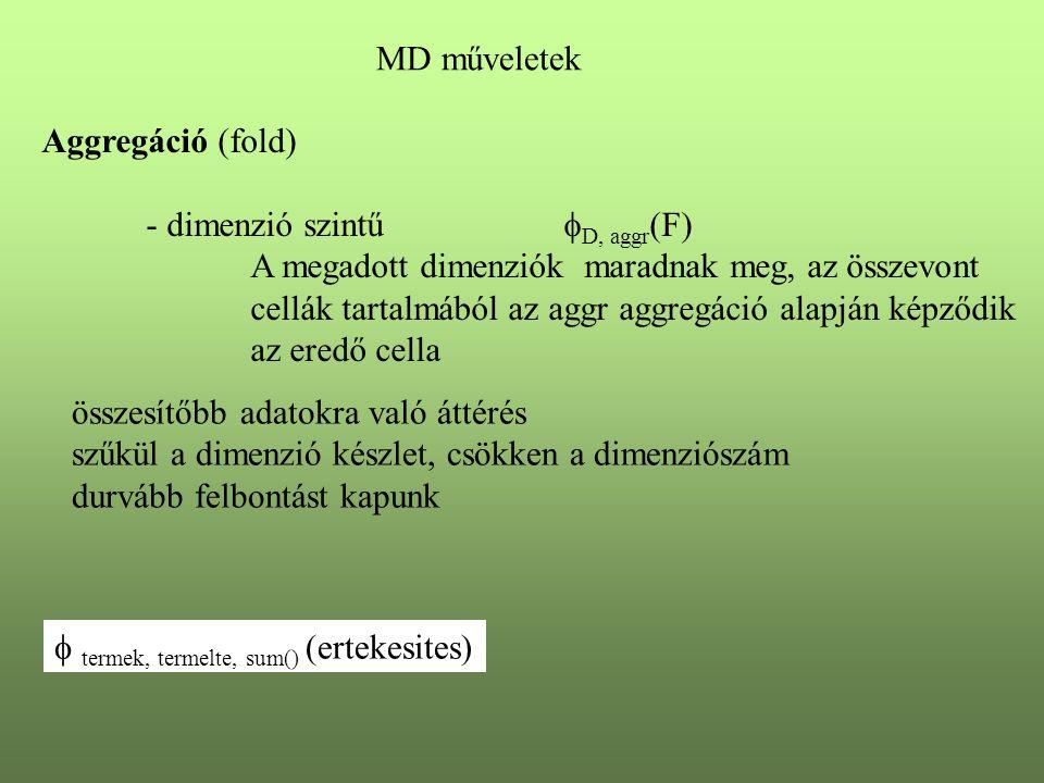 MD műveletek Aggregáció (fold) - dimenzió szintű D, aggr(F) A megadott dimenziók maradnak meg, az összevont.