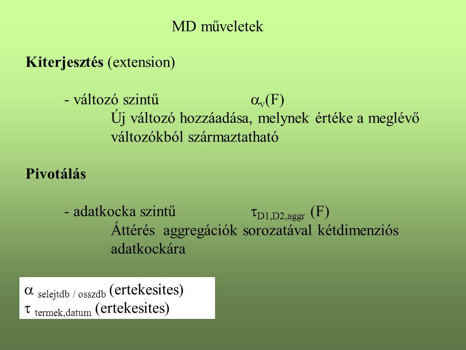 MD műveletek Kiterjesztés (extension) - változó szintű v(F) Új változó hozzáadása, melynek értéke a meglévő.