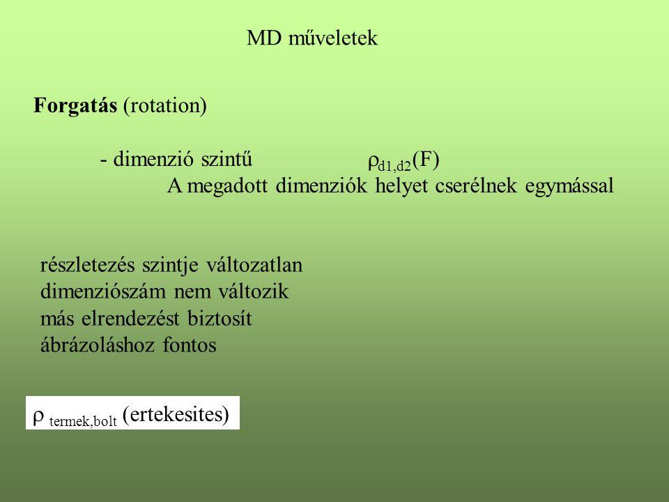 MD műveletek Forgatás (rotation) - dimenzió szintű d1,d2(F) A megadott dimenziók helyet cserélnek egymással.