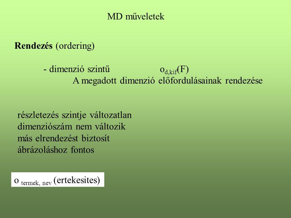 MD műveletek Rendezés (ordering) - dimenzió szintű od,kif(F) A megadott dimenzió előfordulásainak rendezése.