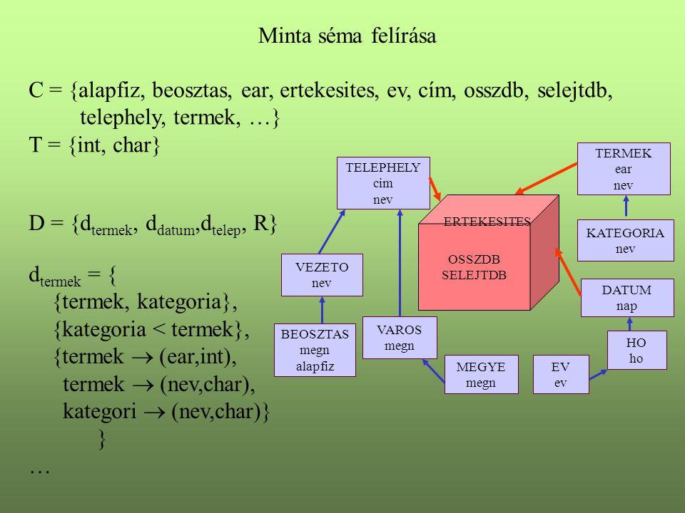 C = {alapfiz, beosztas, ear, ertekesites, ev, cím, osszdb, selejtdb,