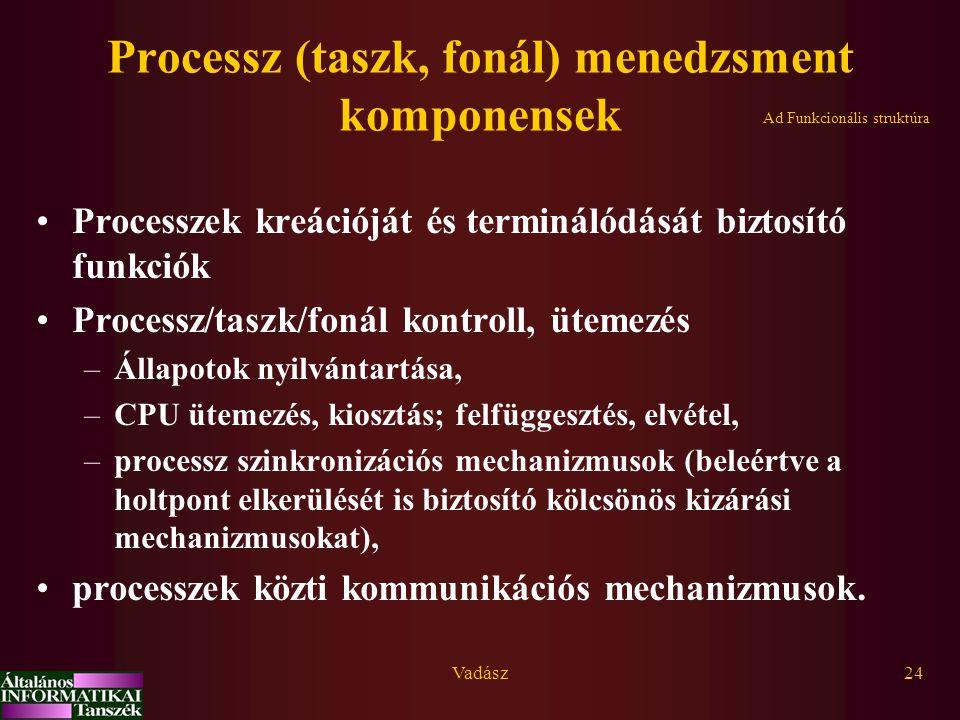 Processz (taszk, fonál) menedzsment komponensek