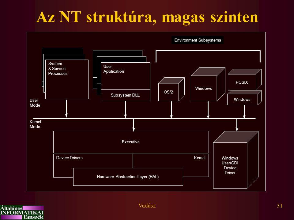 Az NT struktúra, magas szinten