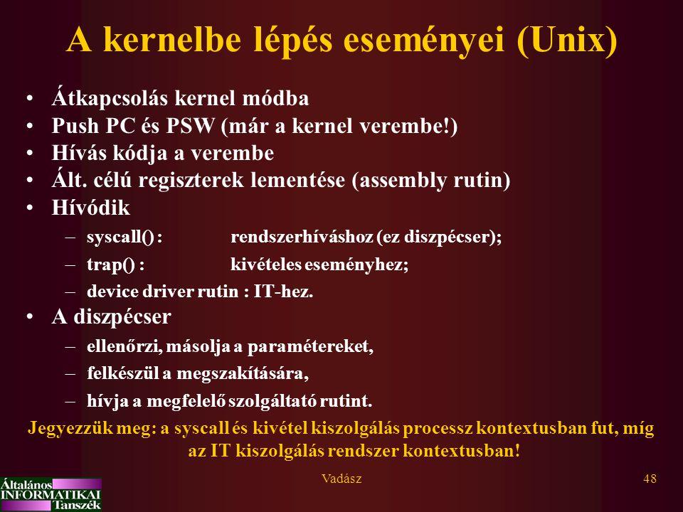 A kernelbe lépés eseményei (Unix)
