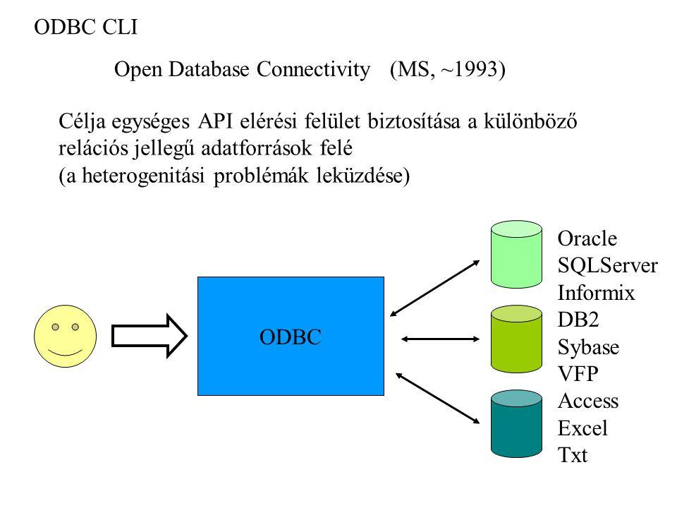 ODBC CLI Open Database Connectivity (MS, ~1993) Célja egységes API elérési felület biztosítása a különböző.