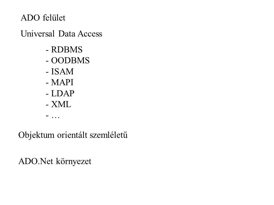 ADO felület Universal Data Access. RDBMS. OODBMS. ISAM. MAPI. LDAP. XML. … Objektum orientált szemléletű.