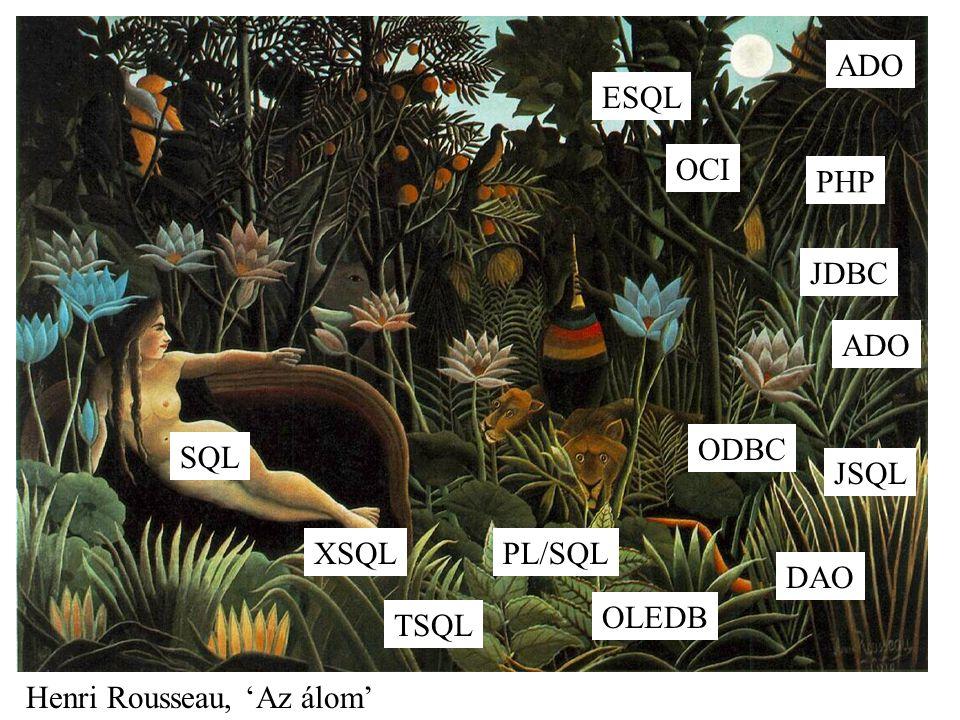 Henri Rousseau, 'Az álom'