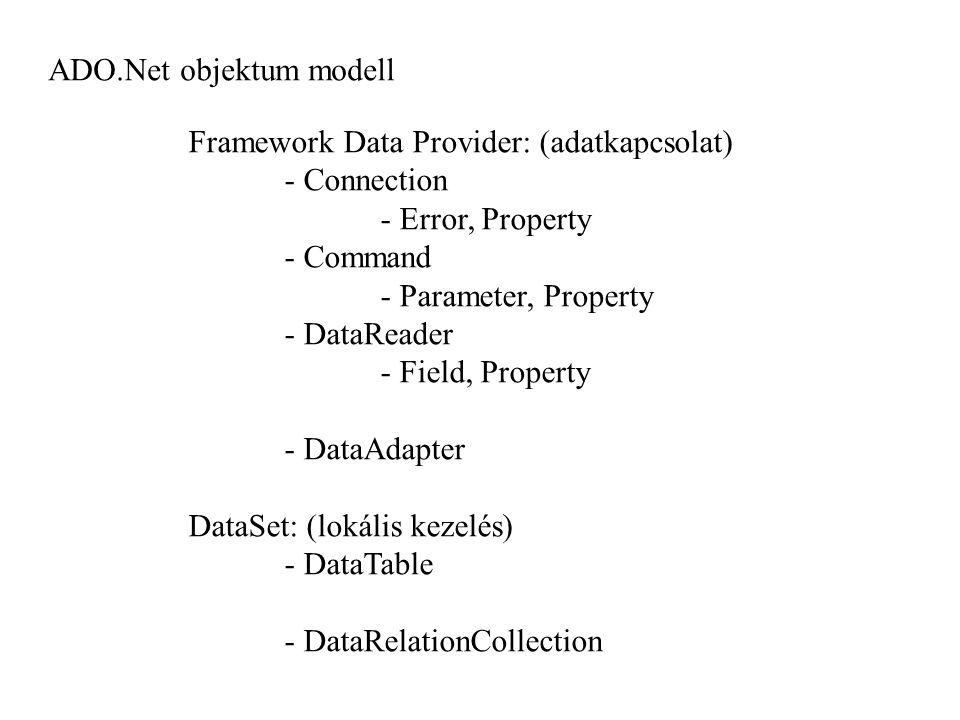 ADO.Net objektum modell