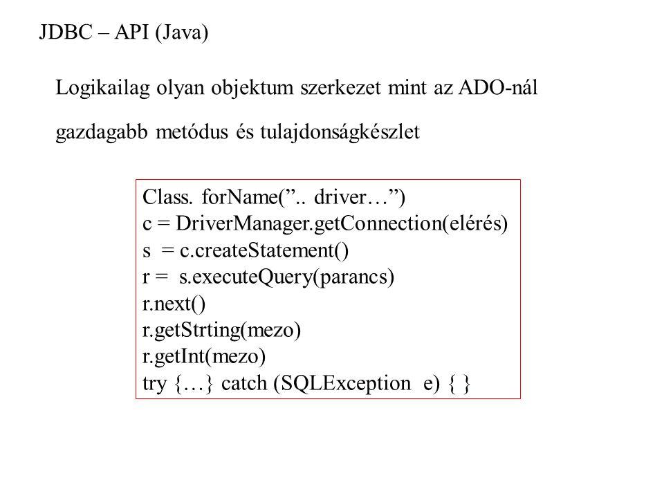 JDBC – API (Java) Logikailag olyan objektum szerkezet mint az ADO-nál. gazdagabb metódus és tulajdonságkészlet.
