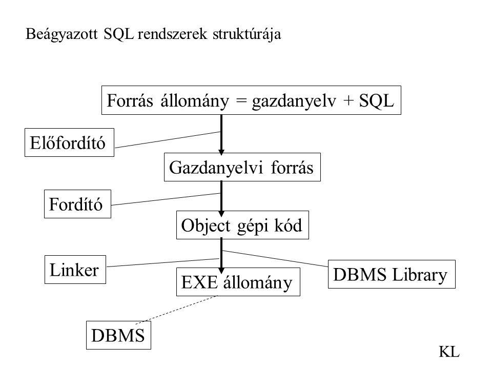 Forrás állomány = gazdanyelv + SQL