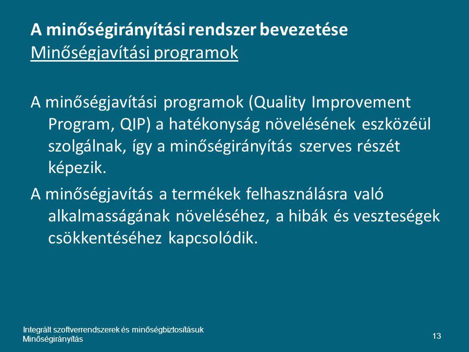 A minőségirányítási rendszer bevezetése Minőségjavítási programok