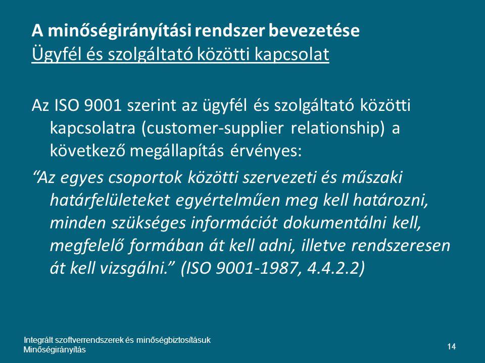 Inte A minőségirányítási rendszer bevezetése Ügyfél és szolgáltató közötti kapcsolat.