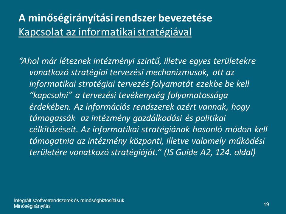 Inte A minőségirányítási rendszer bevezetése Kapcsolat az informatikai stratégiával.