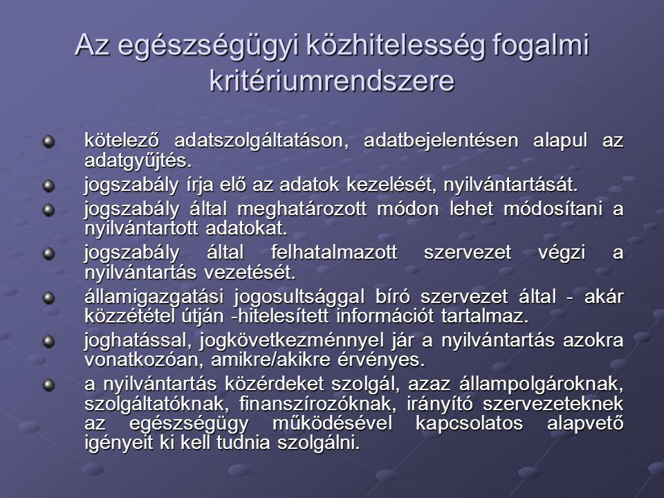Az egészségügyi közhitelesség fogalmi kritériumrendszere