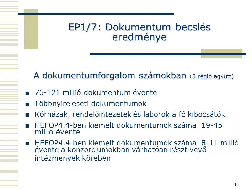 EP1/7: Dokumentum becslés eredménye