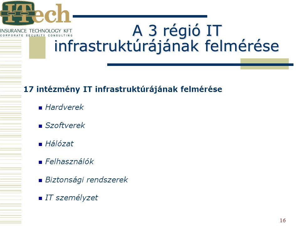 A 3 régió IT infrastruktúrájának felmérése