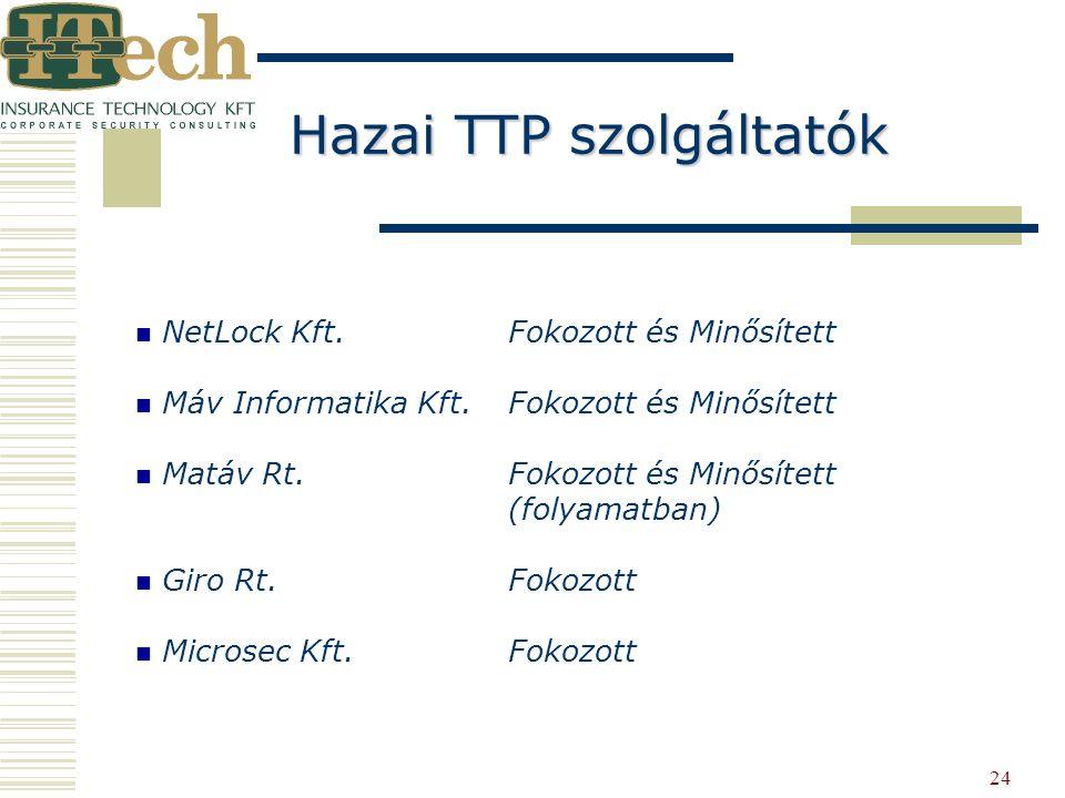 Hazai TTP szolgáltatók