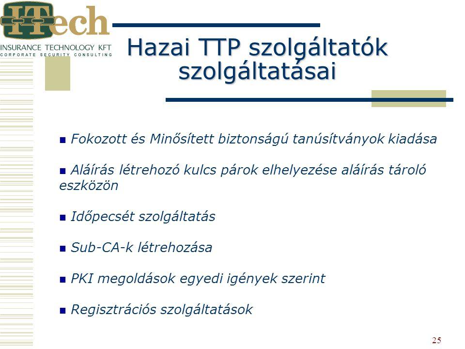 Hazai TTP szolgáltatók szolgáltatásai