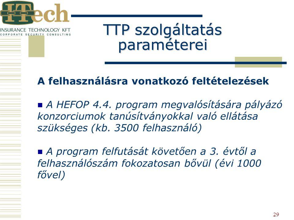 TTP szolgáltatás paraméterei A felhasználásra vonatkozó feltételezések