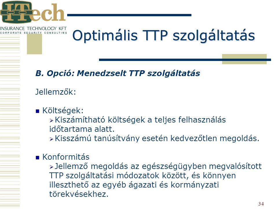Optimális TTP szolgáltatás