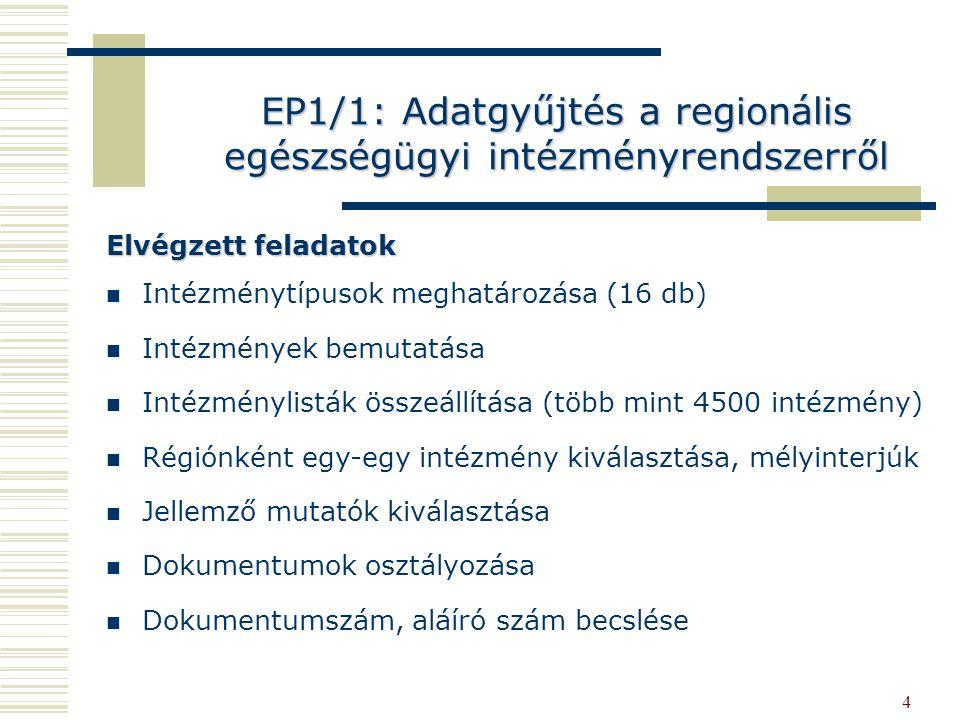EP1/1: Adatgyűjtés a regionális egészségügyi intézményrendszerről