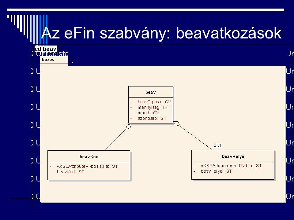 Az eFin szabvány: beavatkozások